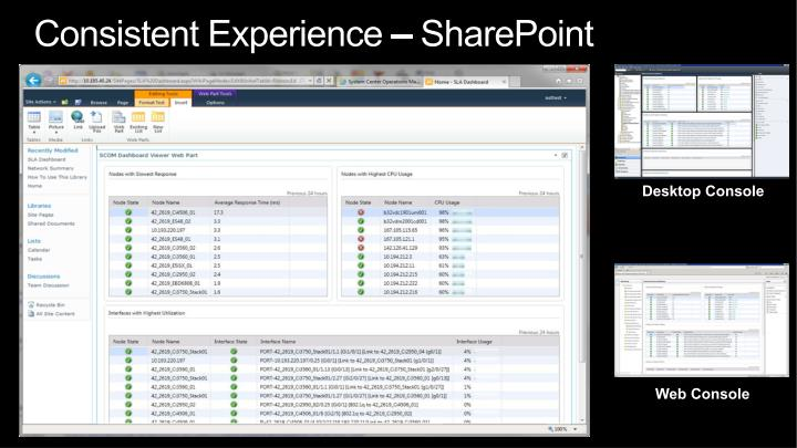 Consistent Experience – SharePoint