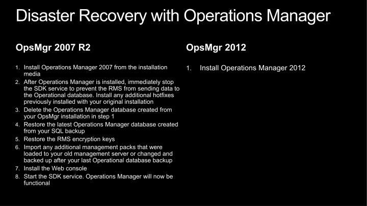 Disaster Recovery with Operations Manager