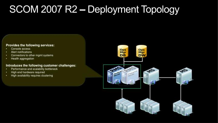 SCOM 2007 R2 – Deployment Topology