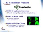 3d visualization products