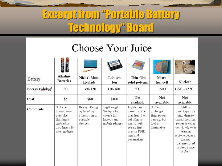 "Excerpt from ""Portable Battery"