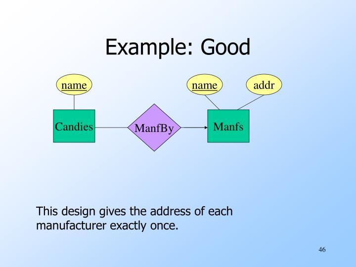 Example: Good