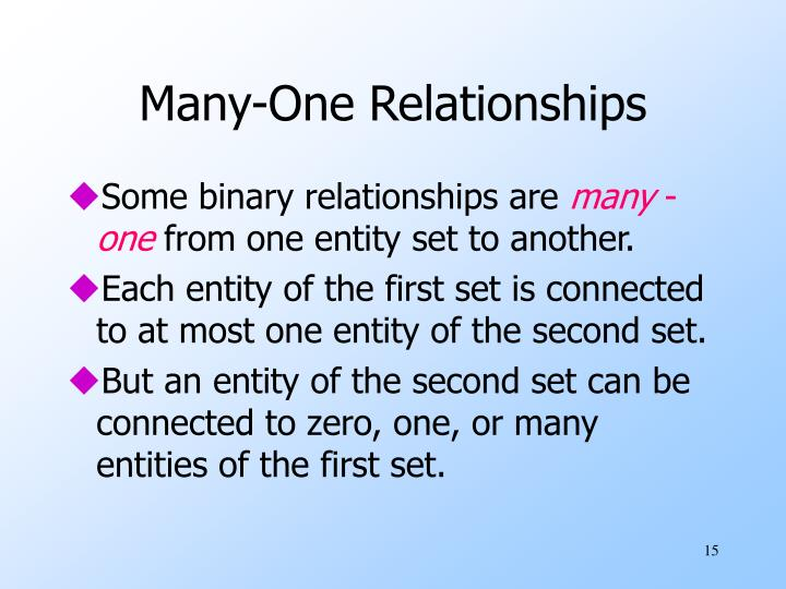 Many-One Relationships