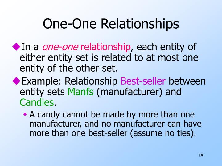 One-One Relationships