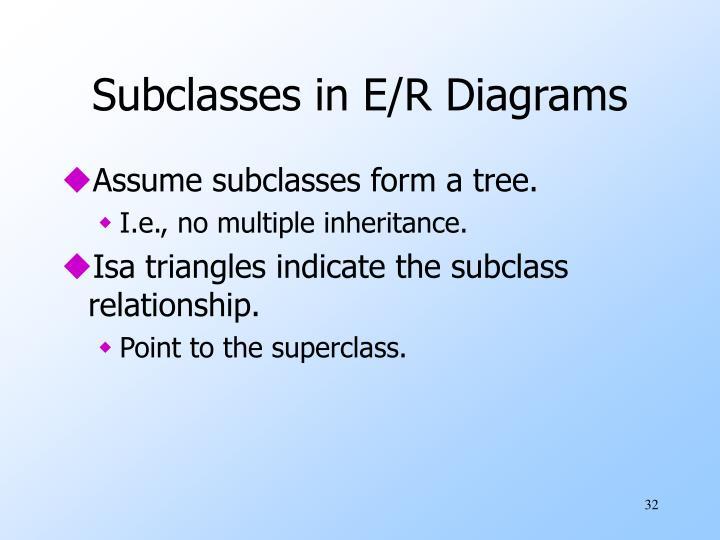 Subclasses in E/R Diagrams
