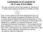 lichtenstein et al s analysis of 12 11 sets of 2 2 tables
