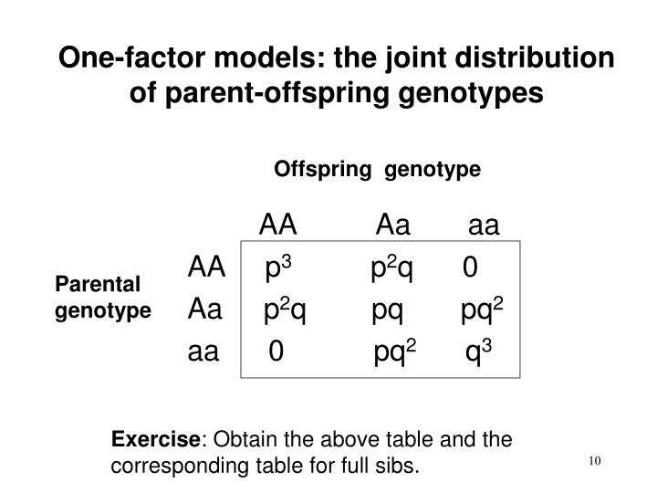 One-factor models: the joint distribution of parent-offspring genotypes