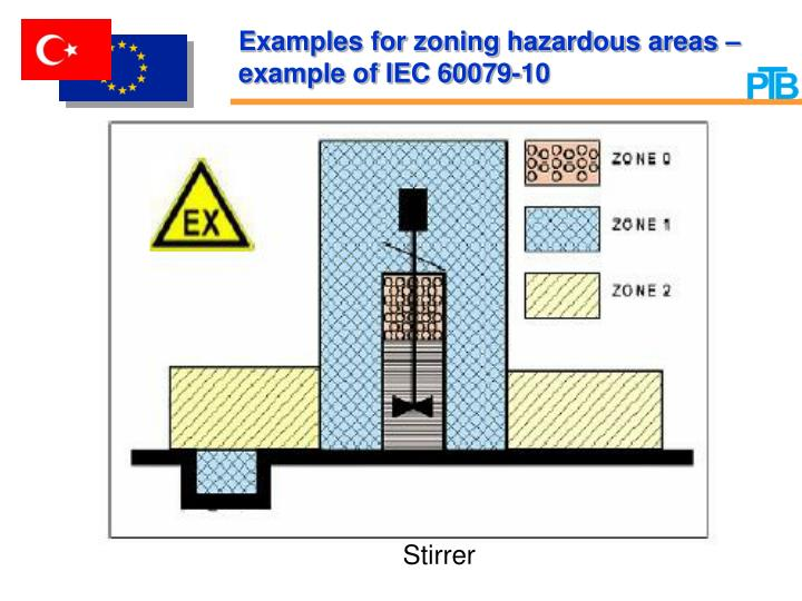 Examples for zoning hazardous areas –
