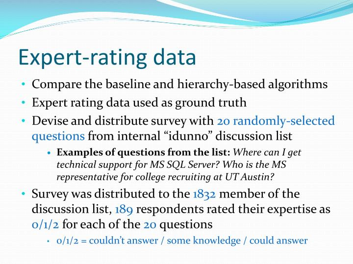 Expert-rating data