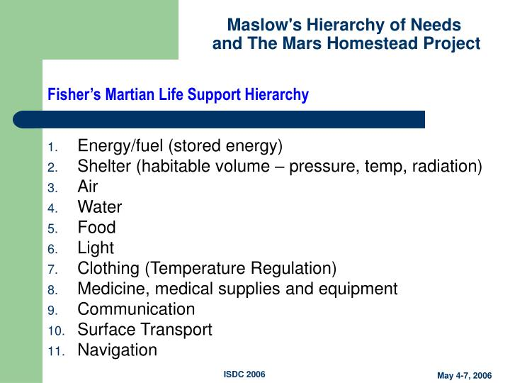 Fisher's Martian Life Support Hierarchy