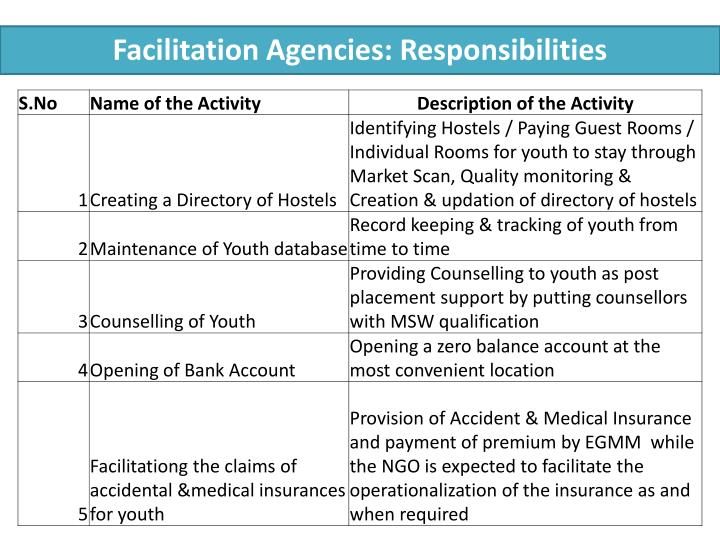 Facilitation Agencies: Responsibilities