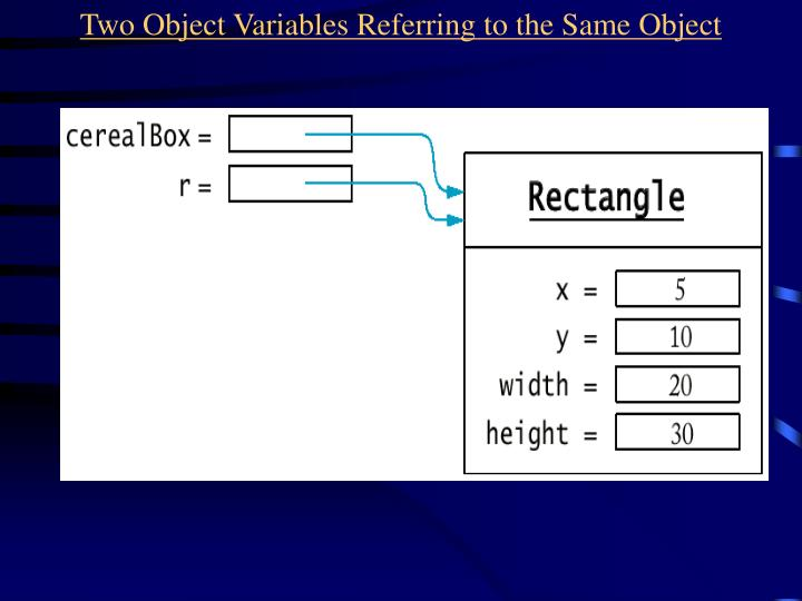 Two Object Variables Referring to the Same Object