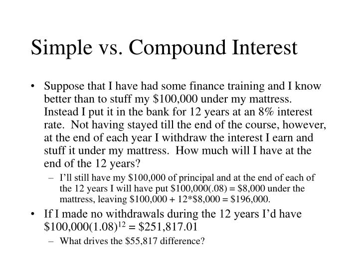 Simple vs. Compound Interest