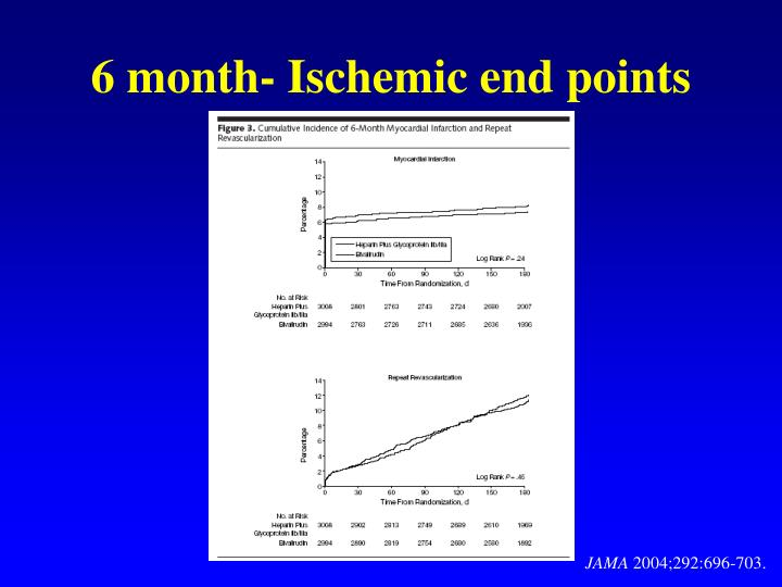 6 month- Ischemic end points