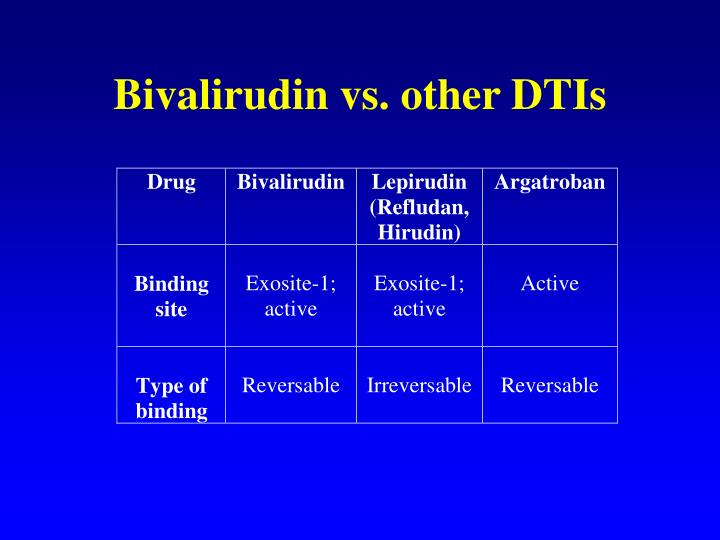 Bivalirudin vs. other DTIs