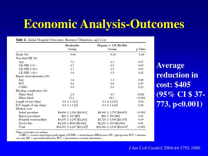 Economic Analysis-Outcomes