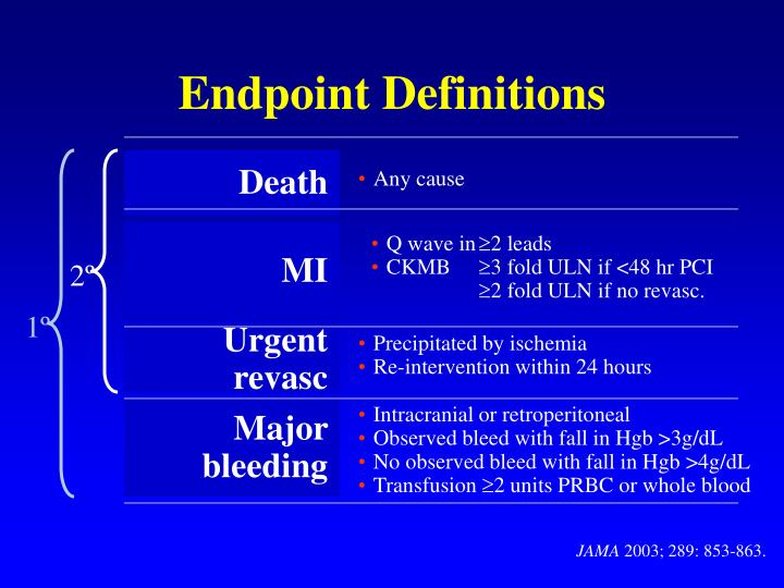 Endpoint Definitions