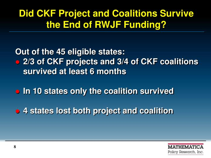 Did CKF Project and Coalitions Survive the End of RWJF Funding?