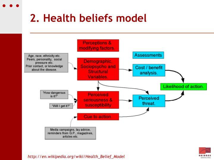 2. Health beliefs model