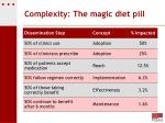 complexity the magic diet pill