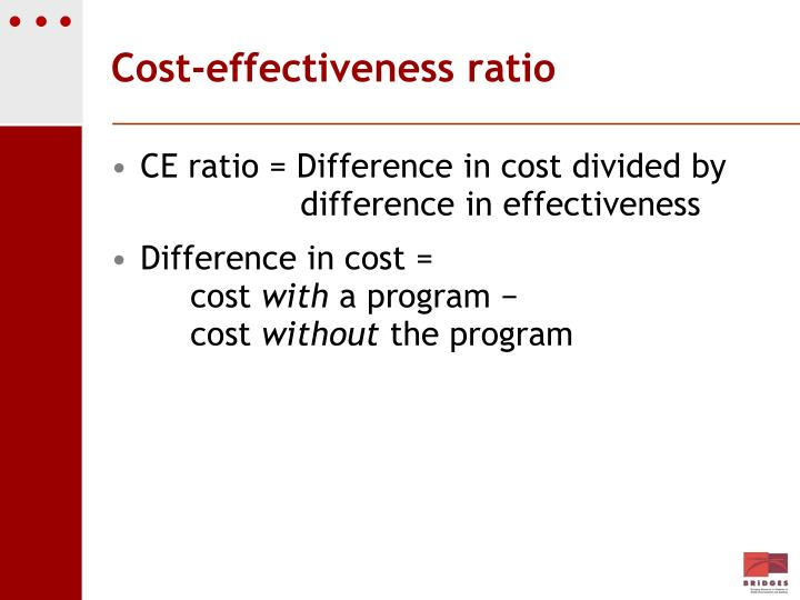 Cost-effectiveness ratio