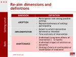 re aim dimensions and definitions1