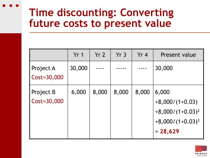 Time discounting: Converting future costs to present value