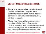 types of translational research
