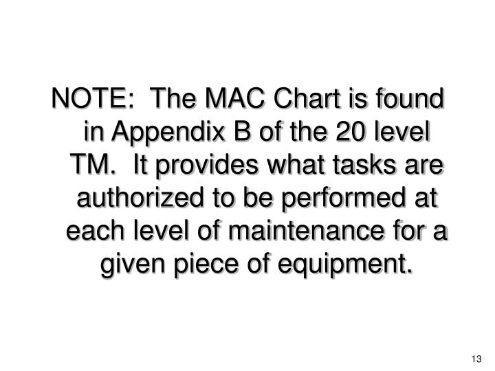 NOTE:  The MAC Chart is found in Appendix B of the 20 level TM.  It provides what tasks are authorized to be performed at each level of maintenance for a given piece of equipment.
