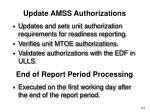 update amss authorizations