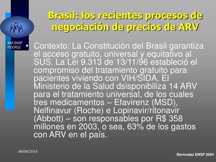 Brasil: los recientes procesos de negociación de precios de ARV