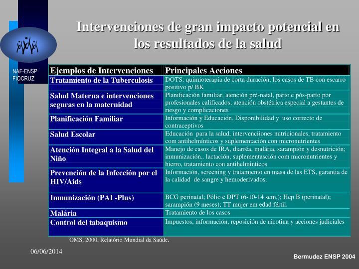 Intervenciones de gran impacto potencial en los resultados de la salud