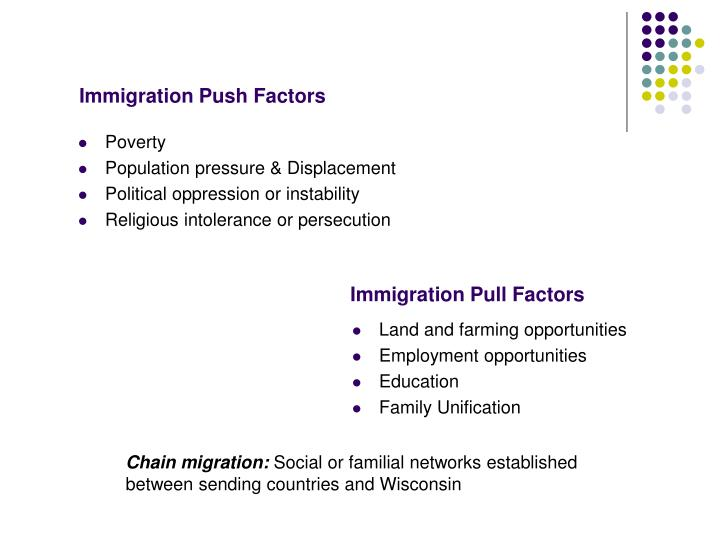 Immigration Push Factors
