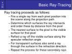 basic ray tracing