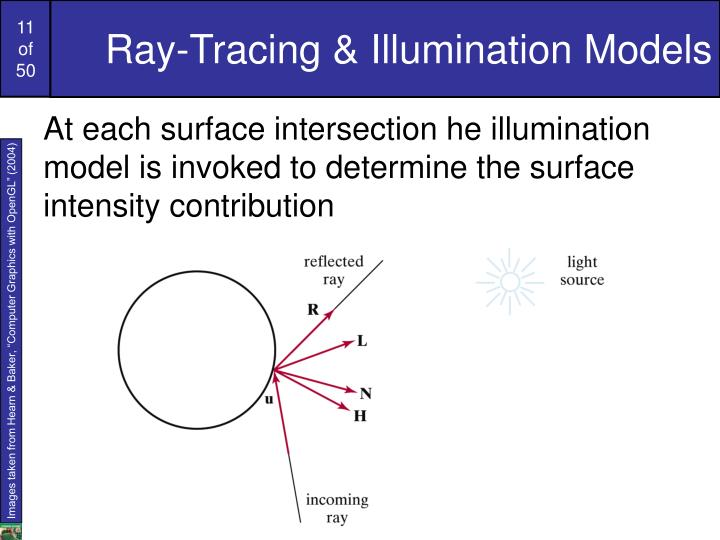 Ray-Tracing & Illumination Models