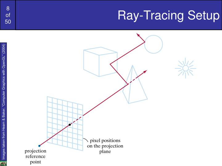 Ray-Tracing Setup