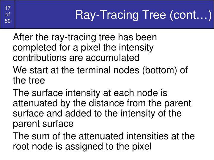 Ray-Tracing Tree (cont…)