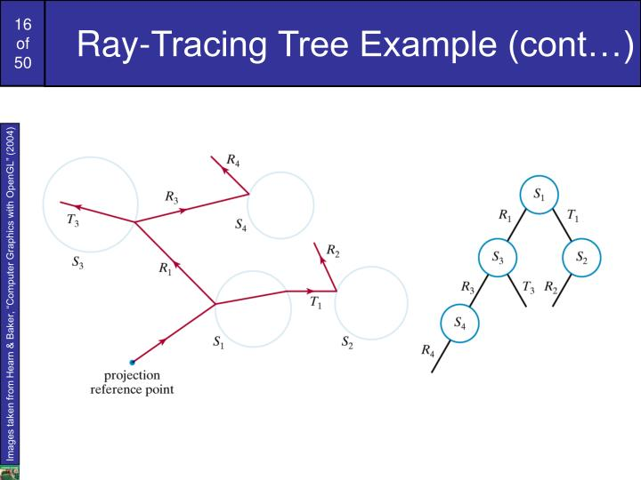 Ray-Tracing Tree Example (cont…)
