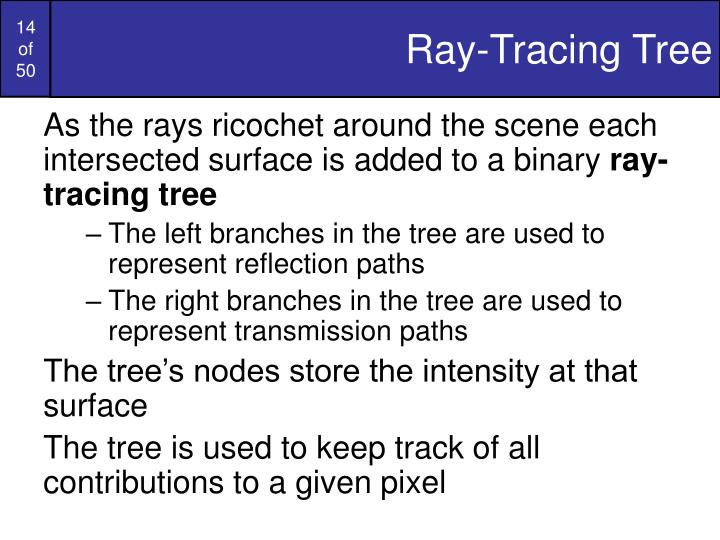 Ray-Tracing Tree