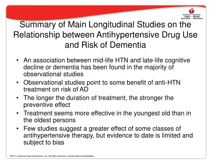 Summary of Main Longitudinal Studies on the Relationship between Antihypertensive Drug Use and Risk of Dementia