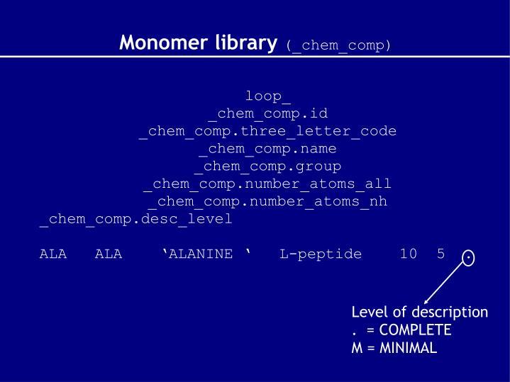 Monomer library