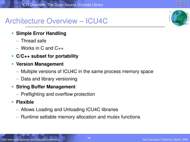 Architecture Overview – ICU4C