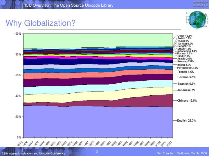 Why Globalization?