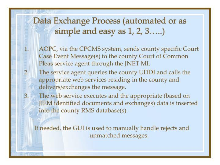 Data Exchange Process (automated or as simple and easy as 1, 2, 3…..)