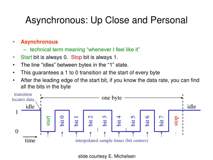 Asynchronous: Up Close and Personal