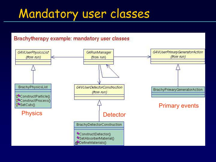 Mandatory user classes
