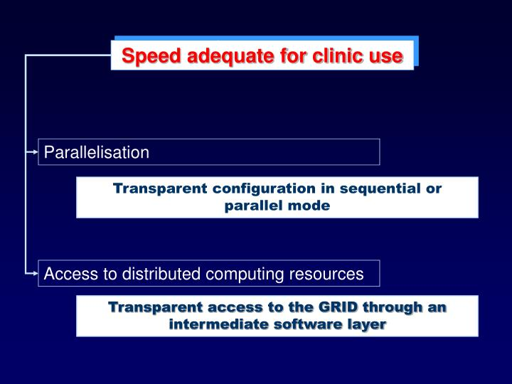 Speed adequate for clinic use