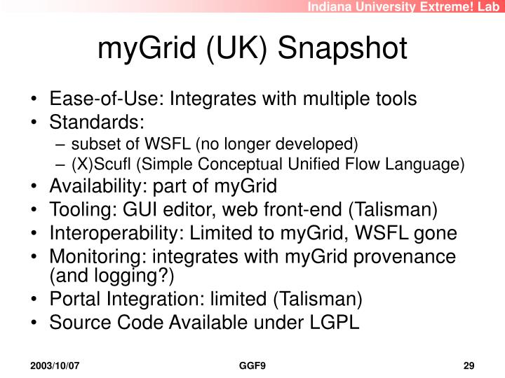myGrid (UK) Snapshot