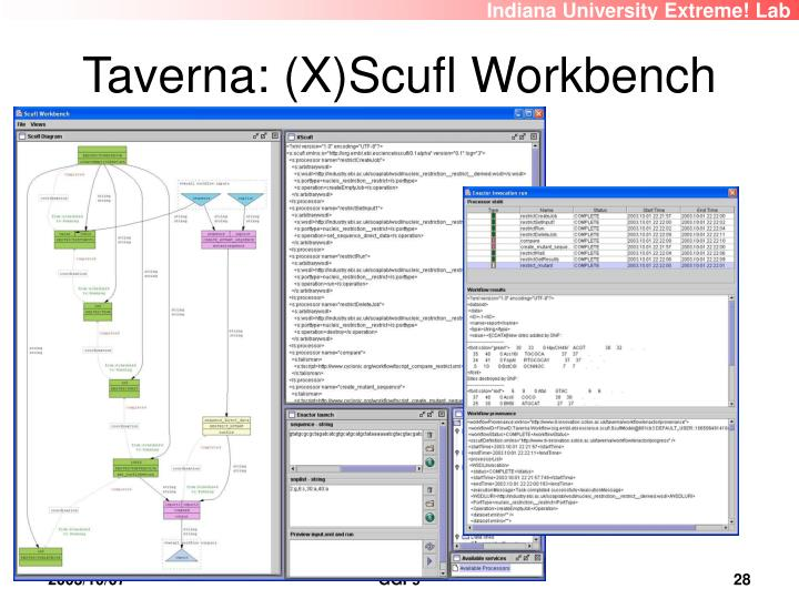 Taverna: (X)Scufl Workbench