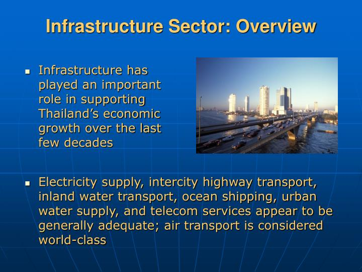 Infrastructure Sector: Overview